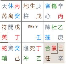 Ци Мэнь Дунь Цзя дословно переводится как «Таинственные врата»