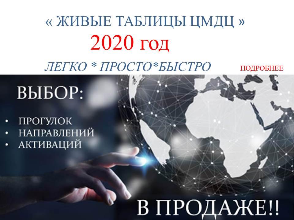 2020 цмдц