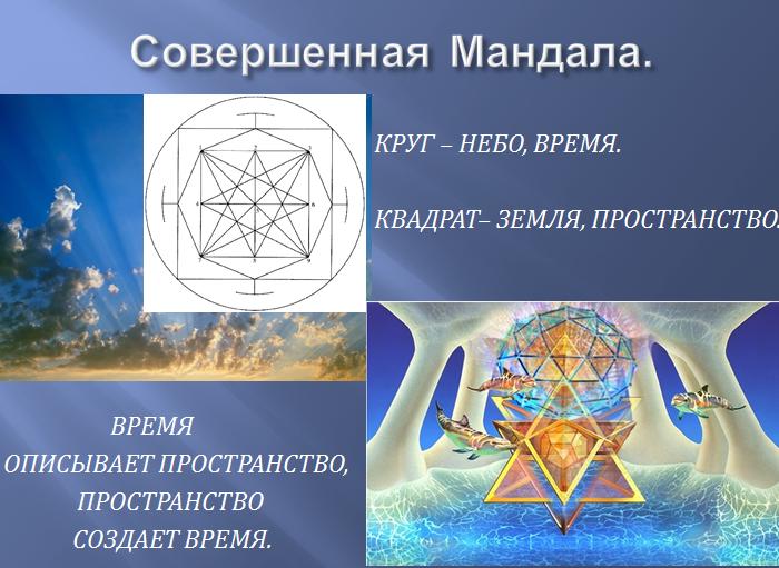 Мандала - это рисунок всего сущего во Вселенной и самой Вселенной в том числе.